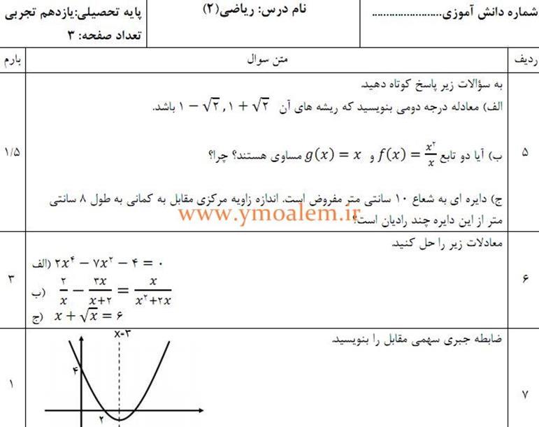 سوالات ریاضی یازدهم تجربی نوبت اول