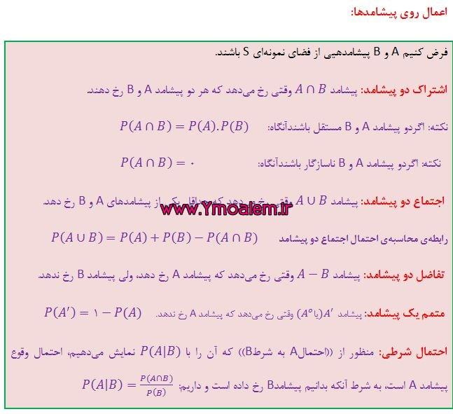 جزوه فصل هفتم ریاضی دوازدهم تجربی pdf
